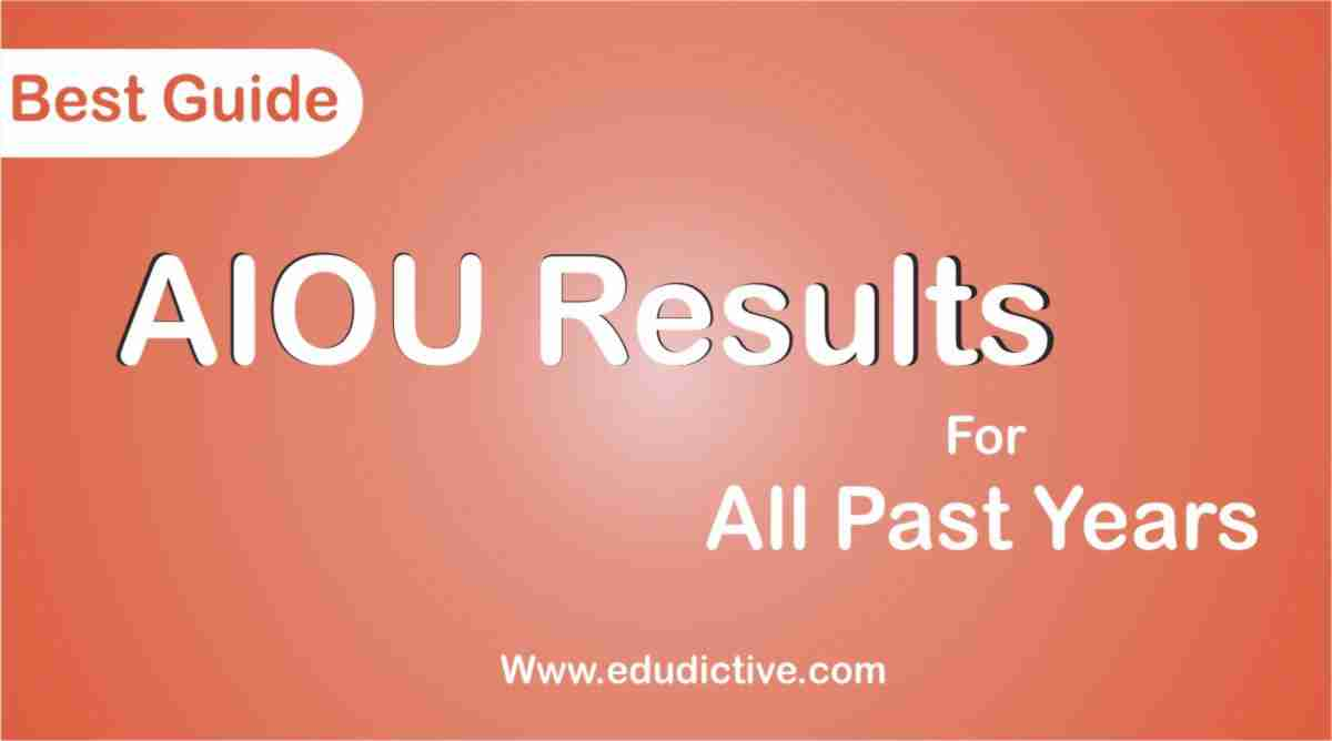 AIOU Results all programmes and all past years