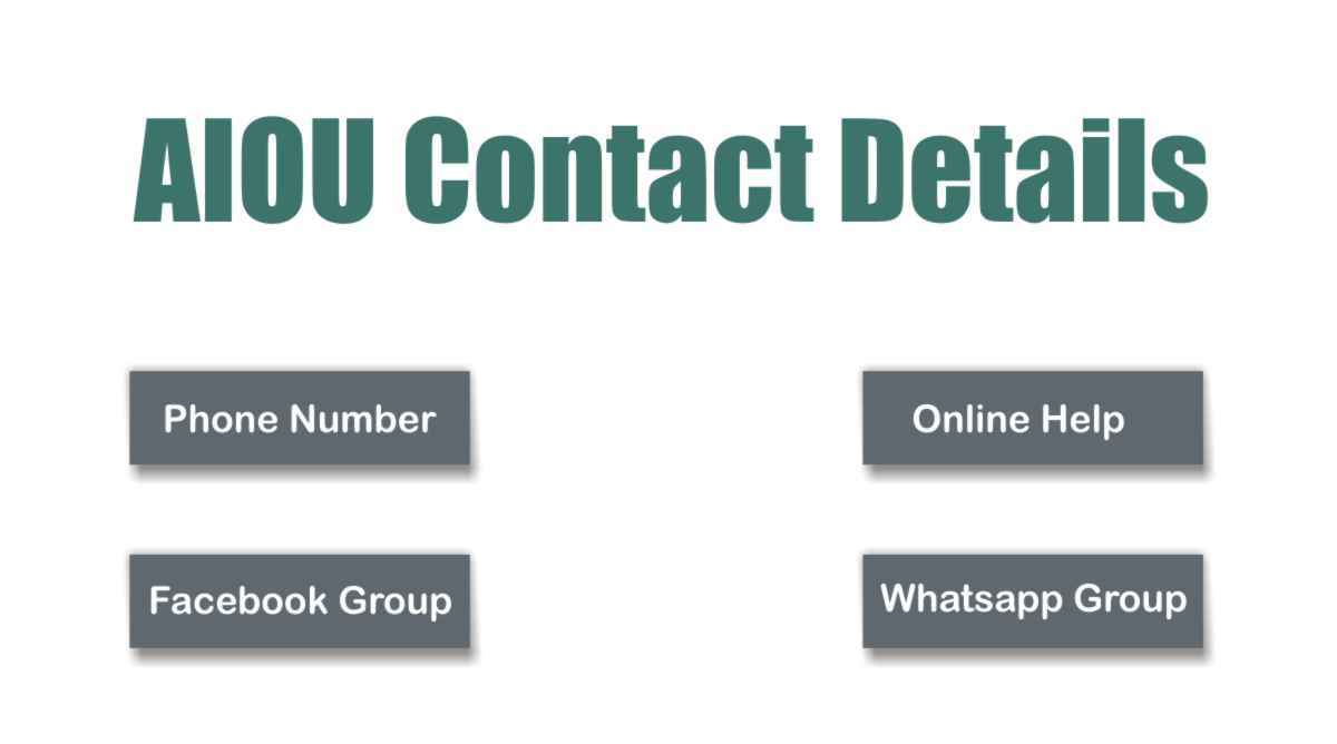 AIOU contact number help online whatsapp, facebook group